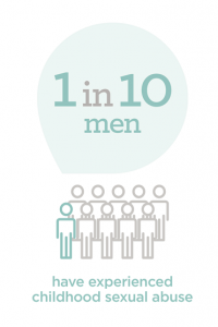 1 in 10 men