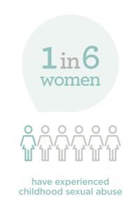 1 in 6 women