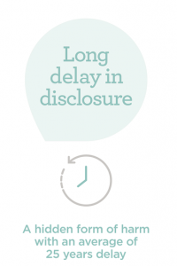 long delay in disclosure